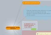 Mind map: MAPA CONCEPTUAL   ESTUDIO CUALITATIVO