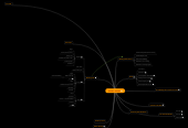 Mind map: Traction: Traction