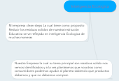 Mind map: Inteligencia Ecologica
