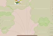 Mind map: Геоинформационные системы