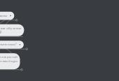 Mind map: Сетевое обучение