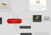 Mind map: La Organización y Los Sistemas