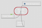 Mind map: Ricardo Pinilla