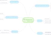 Mind map: Nutzeranalyse  2-in-1 Zahnbürste