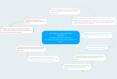 Mind map: HISTORICAL AND CULTURAL CONTEXT Understanding the Historical Contributions and Cultural Dimensions of Dance