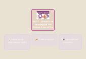 Mind map: ADCC - Acquérir et Développer ses Compétences Clés