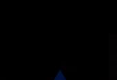Mind map: 日食、月食&以色列節期Solar(Eclipse,Lunar Eclipse & JewishFeasts