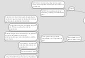 Mind map: Industria y Comercio (ICO)