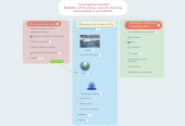 Mind map: Learning Environment:           Establish a 21st century vision for learningenvironments in your district