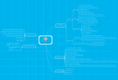 Mind map: Tools, What tools
