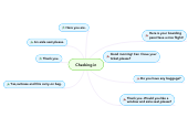 Mind map: Checking in