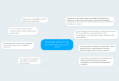 Mind map: Aprendizaje autonomo: eje  articulador de la educacion virtual