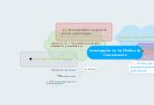 Mind map: Investigación en los Medios de Comunicación