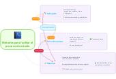 Mind map: Métodos para facilitar el proceso de estudio