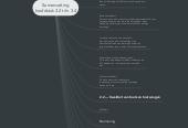 Mind map: Samenvatting Hoofdstuk 2