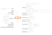 Mind map: Norma Oficial Mexicana NOM-019-SSA3-2013