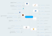 Mind map: Web 2.0 Tools by Heather Relford and Kayla Kitterman