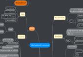 Mind map: Mediatekstit tarinoina