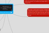 Mind map: Materiales resinosos