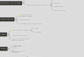 Mind map: Software Malicioso