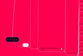 Mind map: Arnar Eggert