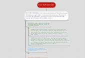 Mind map: FACTORIZACIÓN