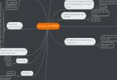 Mind map: acteurs e-PFANE