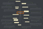 Mind map: WHERE NEW DATABASES THECNOLOGIES FIT INTO THE ENTERPRICE