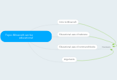Mind map: Topic-Minecraft can be                    educational