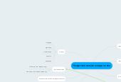 Mind map: Неорганические соединения