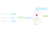 Mind map: why video games help