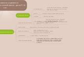 Mind map: Среда выявления и развития изобразительных способностей  детей 9-14 лет.