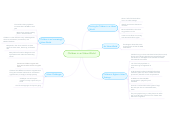 Mind map: Children in an Urban World