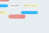 """Mind map: """"EL REALISMO"""""""