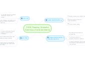 Mind map: F.E.M, Faraday, Corriente Contínua y Corriente Alterna