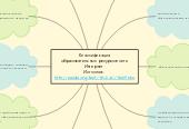 Mind map: Классификация образовательных ресурсов сети Интернет  Источник:  http://pandia.org/text/78/240/76315.php