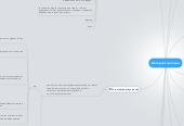 Mind map: Интернет магазин