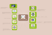 Mind map: COMUNIDADES VIRTUALES