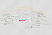 "Mind map: iMonitoring Тематика ""Государственные программы"""