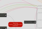 Mind map: Programs_Analytics_Krista_First