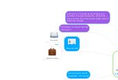 Mind map: Website Analysis: http://website.com