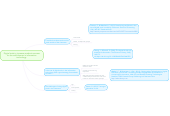 Mind map: Digital tools to increase academic success for the adult learner in information technology.