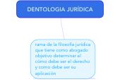 Mind map: DENTOLOGIA JURÍDICA