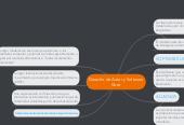 Mind map: Derecho de Autor y Software libre