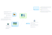 Mind map: ENERGIA LIMPIA Y RENOVABLE