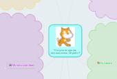 Mind map: Что умеет делать исполнитель Спрайт?