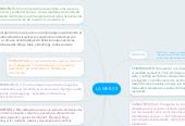 Mind map: LA WEB 2.0