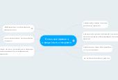 Mind map: Классные правила поведения в интернете