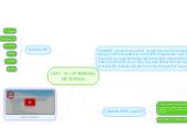 Mind map: UNIT 12.1 ATTENDING METETINGS