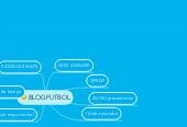 Mind map: BLOG FUTBOL